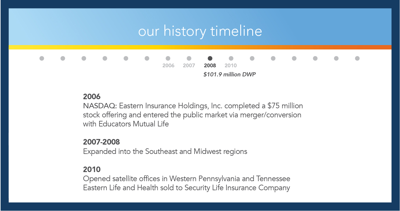 At a Glance | Eastern Alliance Insurance Group